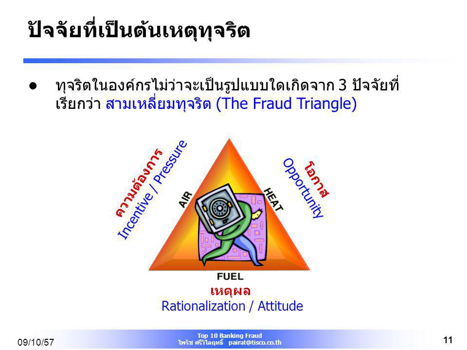 Top 10 Banking Fraud ไพรัช ศรีวิไลฤทธิ์ pairat@tisco.co.th 09/10/57 10 Greatest percentage (15%) of fraud occurred in banking and financial services sector.