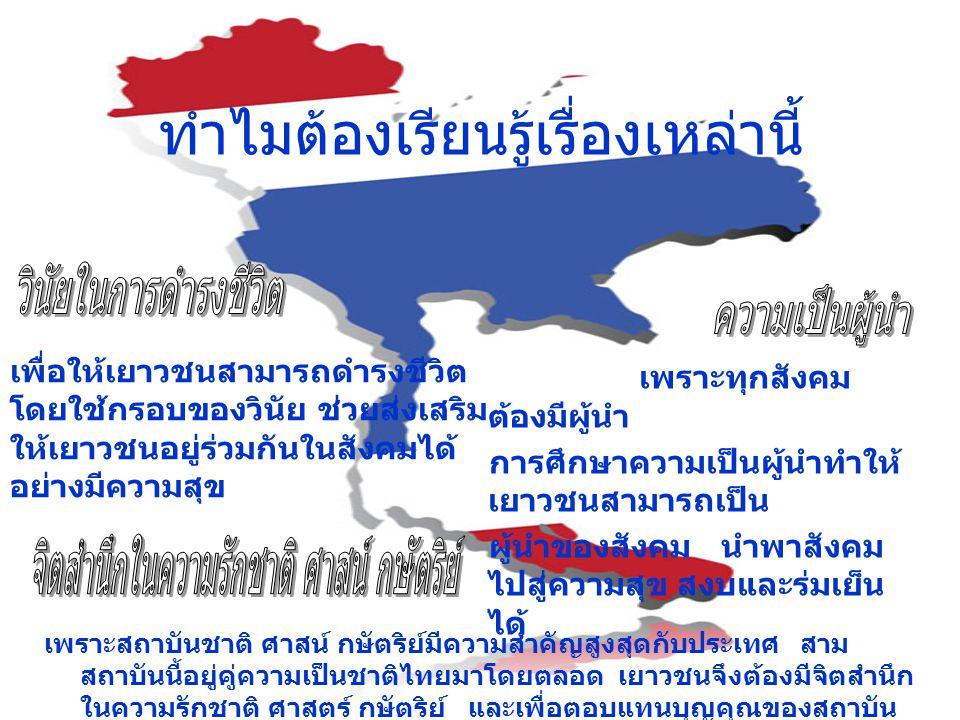 ทำไมต้องเรียนรู้เรื่องเหล่านี้ เพราะสถาบันชาติ ศาสน์ กษัตริย์มีความสำคัญสูงสุดกับประเทศ สาม สถาบันนี้อยู่คู่ความเป็นชาติไทยมาโดยตลอด เยาวชนจึงต้องมีจิ