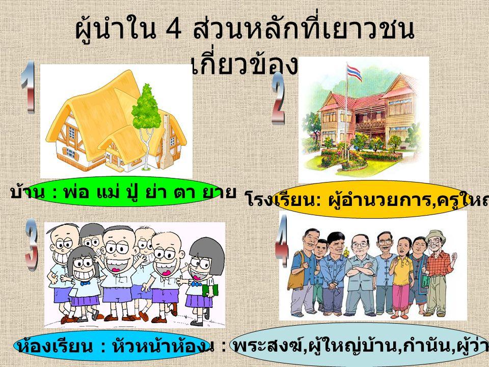 ผู้นำใน 4 ส่วนหลักที่เยาวชน เกี่ยวข้อง บ้าน : พ่อ แม่ ปู่ ย่า ตา ยาย โรงเรียน : ผู้อำนวยการ, ครูใหญ่ ชุมชน : พระสงฆ์, ผู้ใหญ่บ้าน, กำนัน, ผู้ว่าราชการ