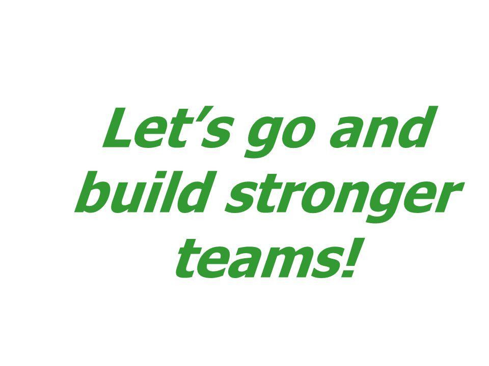 การสร้างทีม (TEAM BUILDING) ก่อตัว (Forming) ข้องขัด (Storming) หลอมรวม (Norming) ปฏิบัติ (Performing) Feel Think Work