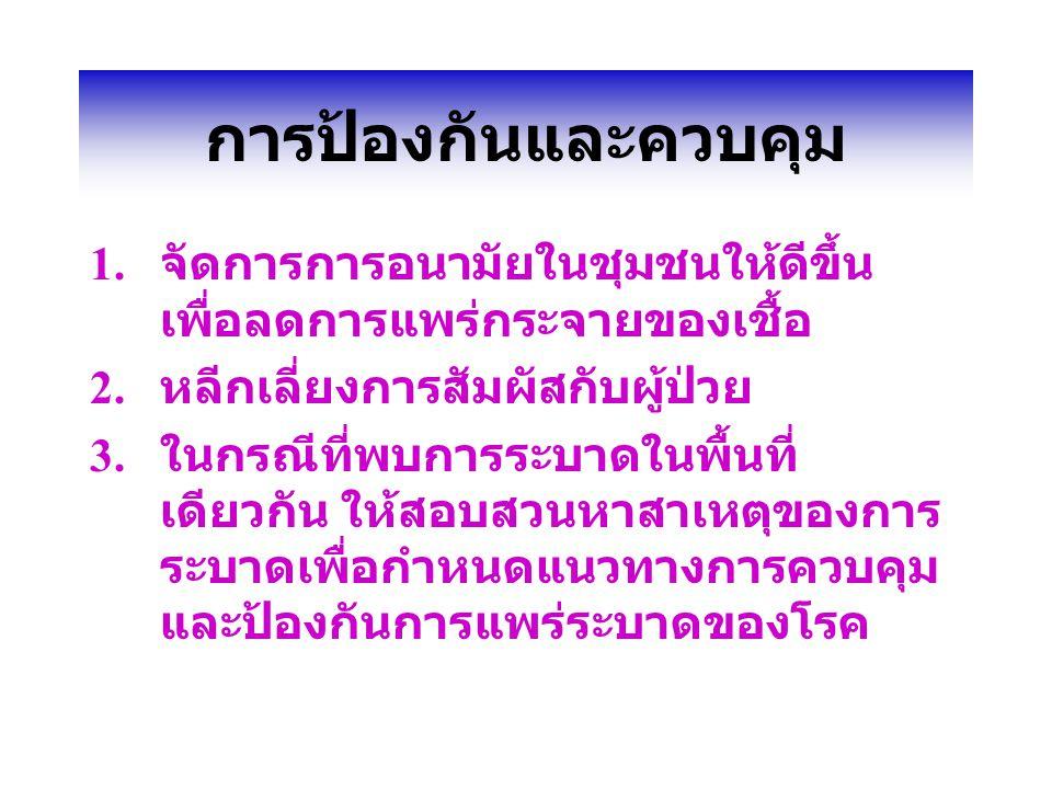 น.ส. รสริน บวรวิริยพันธุ์ 45043627 การป้องกันและควบคุม 1.