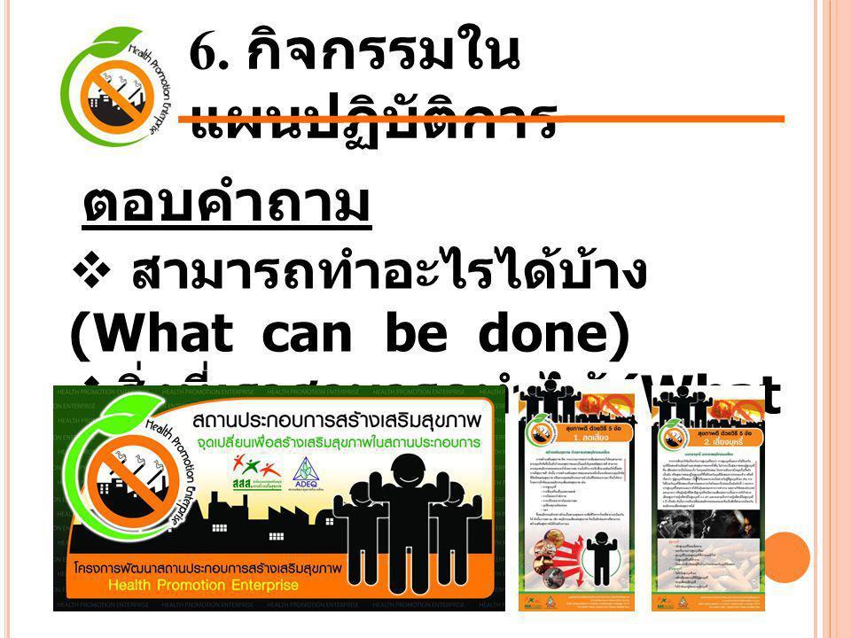 6. กิจกรรมใน แผนปฏิบัติการ  สามารถทำอะไรได้บ้าง (What can be done)  สิ่งที่เราสามารถทำได้ (What can I do) ตอบคำถาม