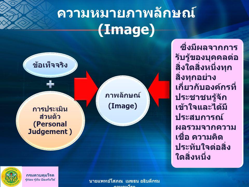 ความหมายภาพลักษณ์ (Image) ข้อเท็จจริง การประเมิน ส่วนตัว (Personal Judgement ) ภาพลักษณ์ (Image) ซึ่งมีผลจากการ รับรู้ของบุคคลต่อ สิ่งใดสิ่งหนึ่งทุก สิ่งทุกอย่าง เกี่ยวกับองค์กรที่ ประชาชนรู้จัก เข้าใจและได้มี ประสบการณ์ ผลรวมจากความ เชื่อ ความคิด ประทับใจต่อสิ่ง ใดสิ่งหนึ่ง นายแพทย์โสภณ เมฆธน อธิบดีกรม ควบคุมโรค