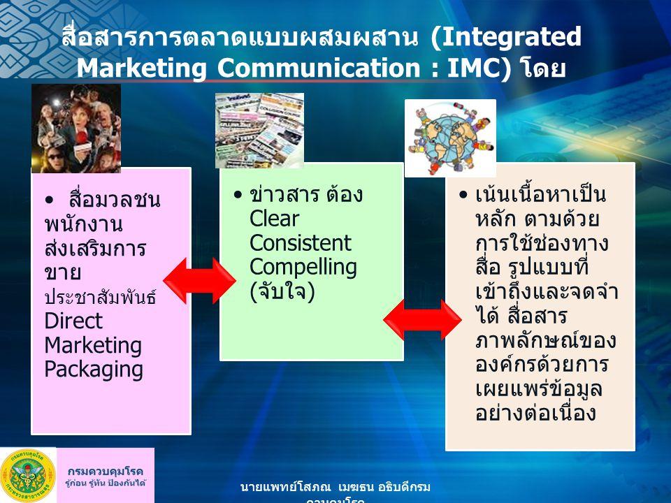 สื่อสารการตลาดแบบผสมผสาน (Integrated Marketing Communication : IMC) โดย สื่อมวลชน พนักงาน ส่งเสริมการ ขาย ประชาสัมพันธ์ Direct Marketing Packaging ข่าวสาร ต้อง Clear Consistent Compelling (จับใจ) เน้นเนื้อหาเป็น หลัก ตามด้วย การใช้ช่องทาง สื่อ รูปแบบที่ เข้าถึงและจดจำ ได้ สื่อสาร ภาพลักษณ์ของ องค์กรด้วยการ เผยแพร่ข้อมูล อย่างต่อเนื่อง นายแพทย์โสภณ เมฆธน อธิบดีกรม ควบคุมโรค