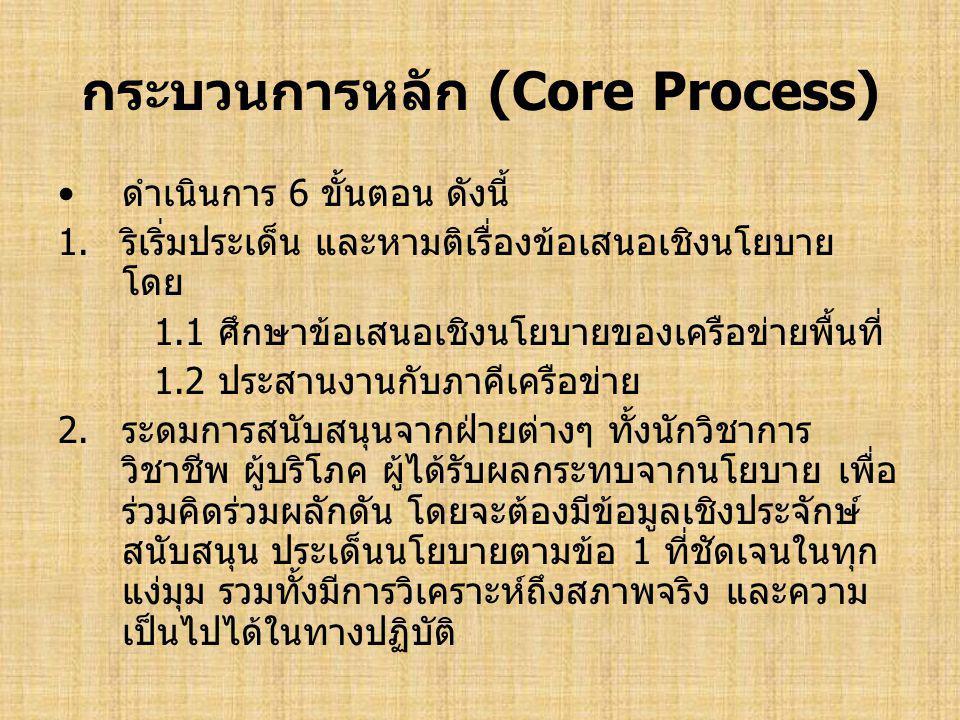 กระบวนการหลัก (Core Process) ดำเนินการ 6 ขั้นตอน ดังนี้ 1.ริเริ่มประเด็น และหามติเรื่องข้อเสนอเชิงนโยบาย โดย 1.1 ศึกษาข้อเสนอเชิงนโยบายของเครือข่ายพื้