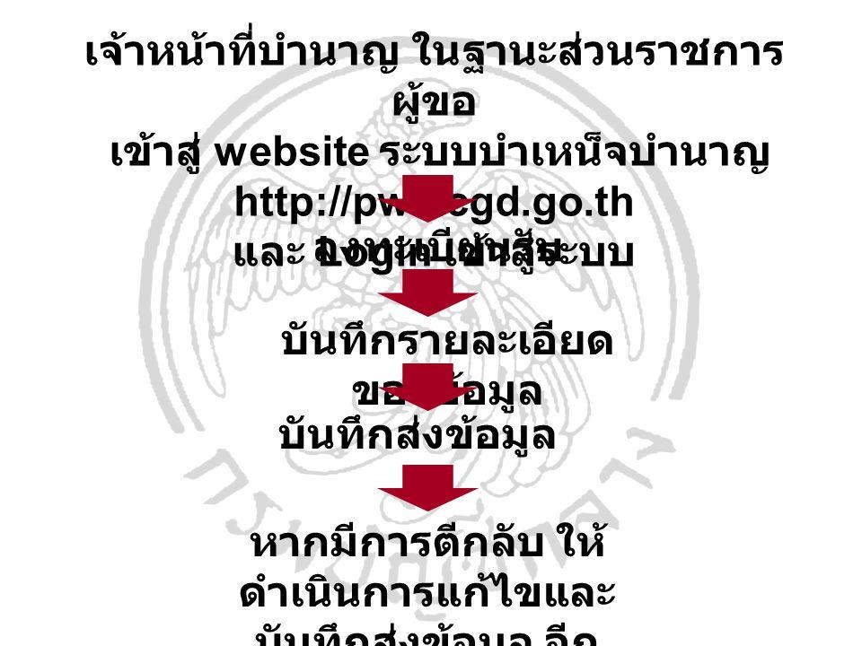 เมื่อเรื่องได้รับการอนุมัติแล้ว ( ตรวจสอบสถานะจากระบบ โดยระบุเลขที่รับ ) เจ้าหน้าที่บำนาญ ในฐานะส่วน ราชการผู้เบิก เข้าสู่ website ระบบบำเหน็จบำนาญ http://pws.cgd.go.th และ Login เข้าสู่ระบบ ลงทะเบียนขอเบิก ( ตามปฏิทินการจ่าย ประจำเดือน ) ส่งข้อมูลการขอเบิก ( ปิดรอบส่ง กรมบัญชีกลาง )