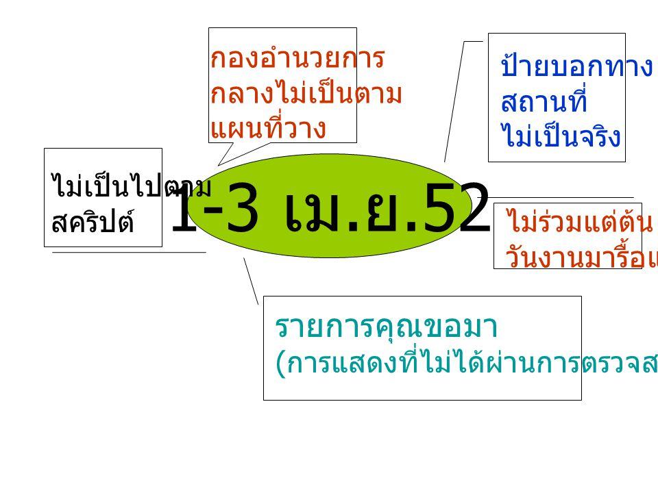 1-3 เม. ย.52 ไม่เป็นไปตาม สคริปต์ กองอำนวยการ กลางไม่เป็นตาม แผนที่วาง ป้ายบอกทาง สถานที่ ไม่เป็นจริง รายการคุณขอมา ( การแสดงที่ไม่ได้ผ่านการตรวจสอบ )