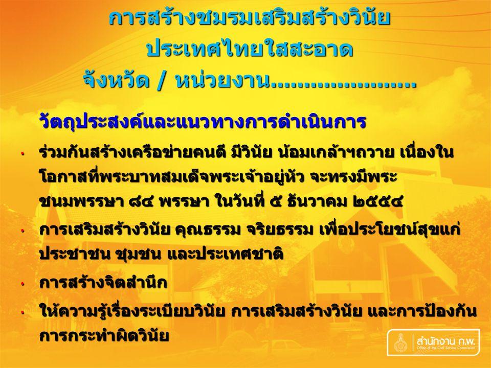 5 การสร้างชมรมเสริมสร้างวินัยประเทศไทยใสสะอาด จังหวัด / หน่วยงาน......................