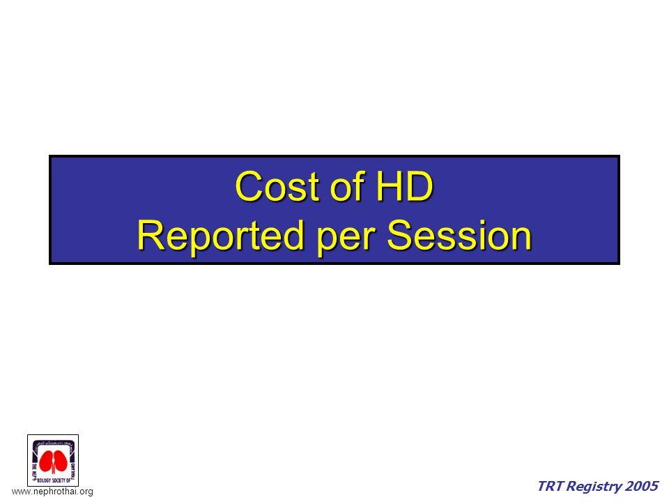 www.nephrothai.org TRT Registry 2005 Cost of HD Reported per Session