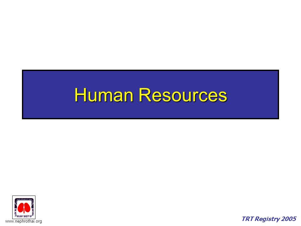 www.nephrothai.org TRT Registry 2005 Human Resources