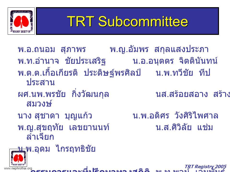 TRT Registry 2005 TRT Subcommittee พ.อ. ถนอม สุภาพรพ.