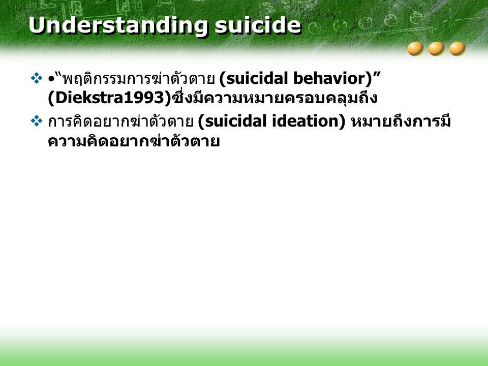 "Understanding suicide  ""พฤติกรรมการฆ่าตัวตาย (suicidal behavior)"" (Diekstra1993)ซึ่งมีความหมายครอบคลุมถึง  การคิดอยากฆ่าตัวตาย (suicidal ideation) ห"