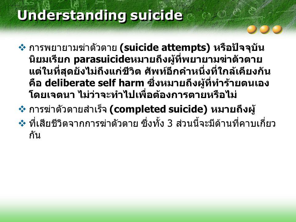 Understanding suicide  การพยายามฆ่าตัวตาย (suicide attempts) หรือปัจจุบัน นิยมเรียก parasuicideหมายถึงผู้ที่พยายามฆ่าตัวตาย แต่ในที่สุดยังไม่ถึงแก่ชี