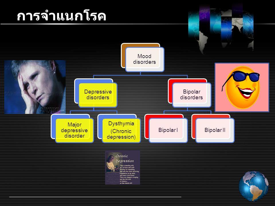 การรักษาโรคซึมเศร้า  การรักษาด้วยยาต้านซึมเศร้า  Tricyclic antidepressants (TCA) : Amitryptylline, Imipramine, Nortryptylline  Selective Serotonin reuptake Inhibitor (SSRI): Fluoxetine, Sertaline  Others:  การรักษาด้วยจิตบำบัด  Cognitive Behavioral Therapy  Interpersonal Psychotherapy  การรักษาโรคซึมเศร้าด้วยวิธีอื่น ๆ  การรักษาด้วยไฟฟ้า (ECT)  การออกกำลังกาย