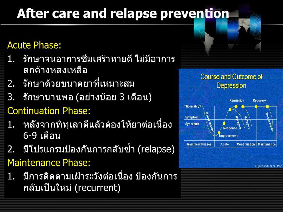 After care and relapse prevention Acute Phase: 1.รักษาจนอาการซึมเศร้าหายดี ไม่มีอาการ ตกค้างหลงเหลือ 2.รักษาด้วยขนาดยาที่เหมาะสม 3.รักษานานพอ (อย่างน้