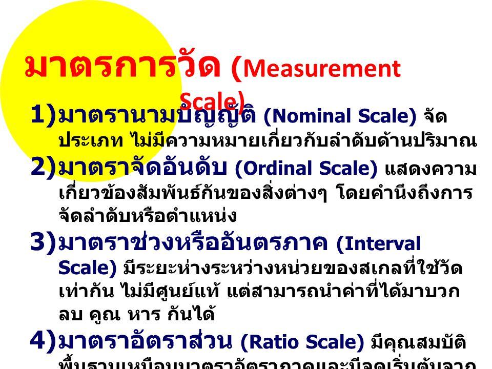 1) มาตรานามบัญญัติ (Nominal Scale) จัด ประเภท ไม่มีความหมายเกี่ยวกับลำดับด้านปริมาณ 2) มาตราจัดอันดับ (Ordinal Scale) แสดงความ เกี่ยวข้องสัมพันธ์กันของสิ่งต่างๆ โดยคำนึงถึงการ จัดลำดับหรือตำแหน่ง 3) มาตราช่วงหรืออันตรภาค (Interval Scale) มีระยะห่างระหว่างหน่วยของสเกลที่ใช้วัด เท่ากัน ไม่มีศูนย์แท้ แต่สามารถนำค่าที่ได้มาบวก ลบ คูณ หาร กันได้ 4) มาตราอัตราส่วน (Ratio Scale) มีคุณสมบัติ พื้นฐานเหมือนมาตราอัตราภาคและมีจุดเริ่มต้นจาก ศูนย์ที่แท้จริง มาตรการวัด (Measurement Scale)