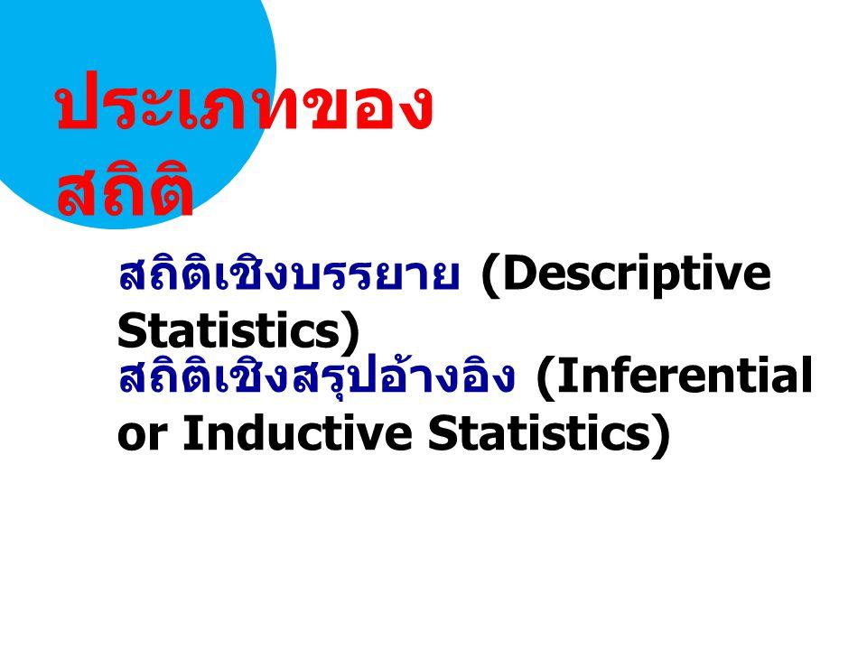 สถิติเชิงบรรยาย (Descriptive Statistics) ประเภทของ สถิติ สถิติเชิงสรุปอ้างอิง (Inferential or Inductive Statistics)