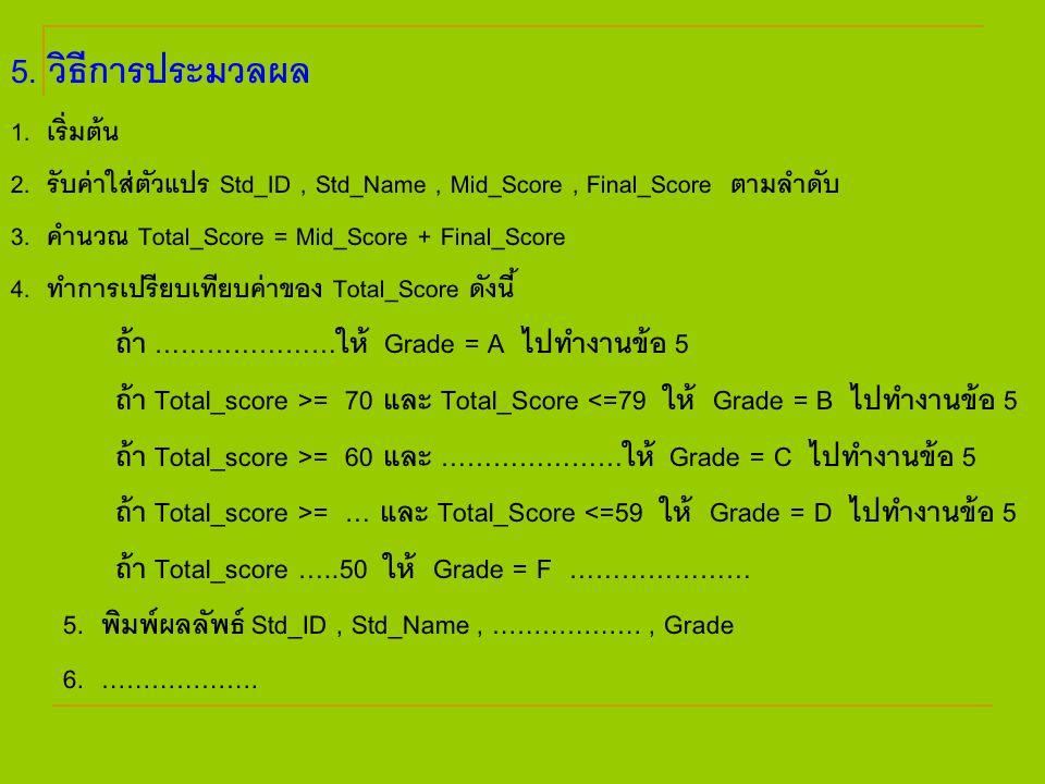 5. วิธีการประมวลผล 1. เริ่มต้น 2. รับค่าใส่ตัวแปร Std_ID, Std_Name, Mid_Score, Final_Score ตามลำดับ 3. คำนวณ Total_Score = Mid_Score + Final_Score 4.