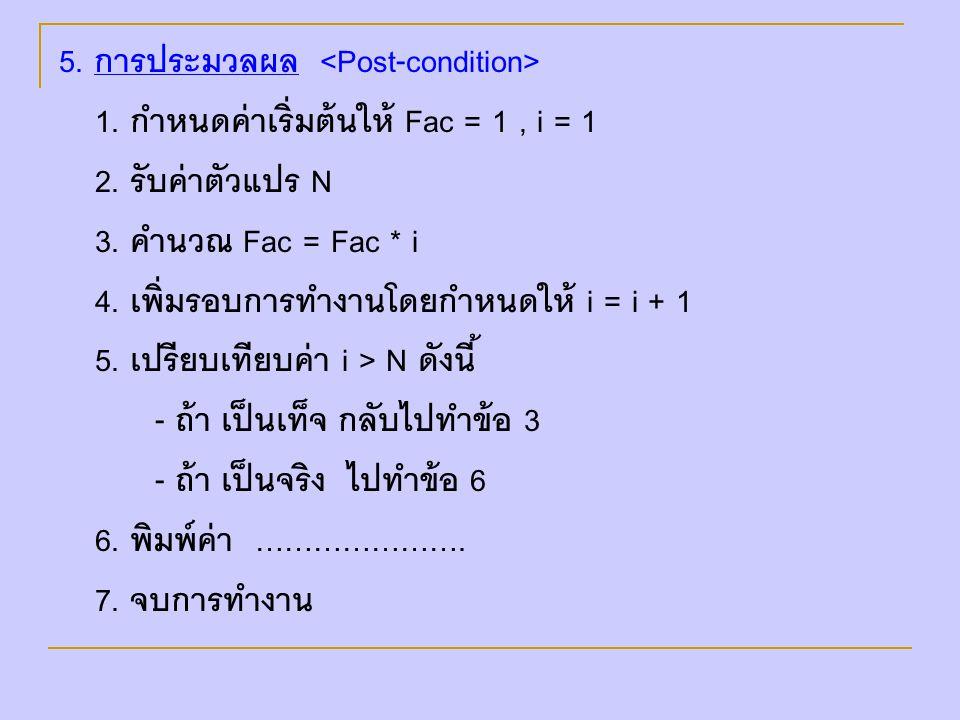 5. การประมวลผล 1. กำหนดค่าเริ่มต้นให้ Fac = 1, i = 1 2. รับค่าตัวแปร N 3. คำนวณ Fac = Fac * i 4. เพิ่มรอบการทำงานโดยกำหนดให้ i = i + 1 5. เปรียบเทียบค