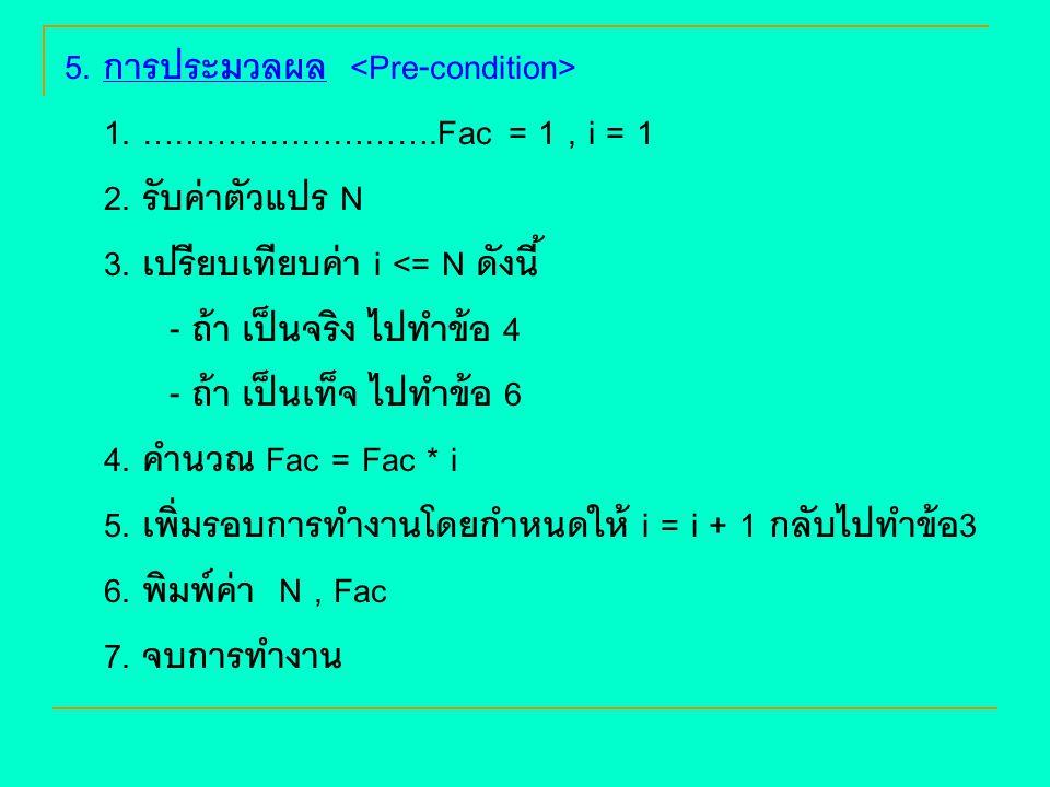 5. การประมวลผล 1. ……………………….Fac = 1, i = 1 2. รับค่าตัวแปร N 3. เปรียบเทียบค่า i <= N ดังนี้ - ถ้า เป็นจริง ไปทำข้อ 4 - ถ้า เป็นเท็จ ไปทำข้อ 6 4. คำนว