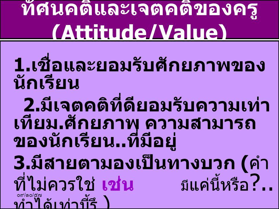 ดร.อัญชลี เกษสุริยงค์ สำนักพัฒนานวัตกรรมการจัด การศึกษา ทัศนคติและเจตคติของครู (Attitude/Value) 1.