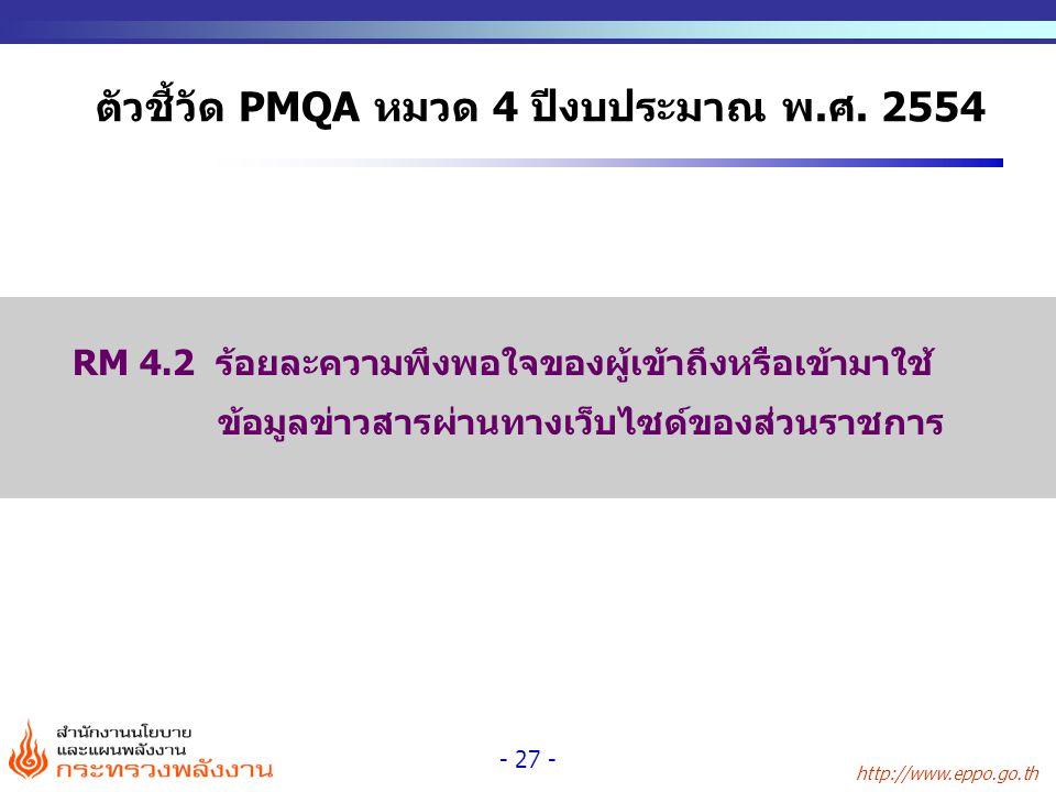 http://www.eppo.go.th - 27 - ตัวชี้วัด PMQA หมวด 4 ปีงบประมาณ พ.ศ. 2554 RM 4.2 ร้อยละความพึงพอใจของผู้เข้าถึงหรือเข้ามาใช้ ข้อมูลข่าวสารผ่านทางเว็บไซด