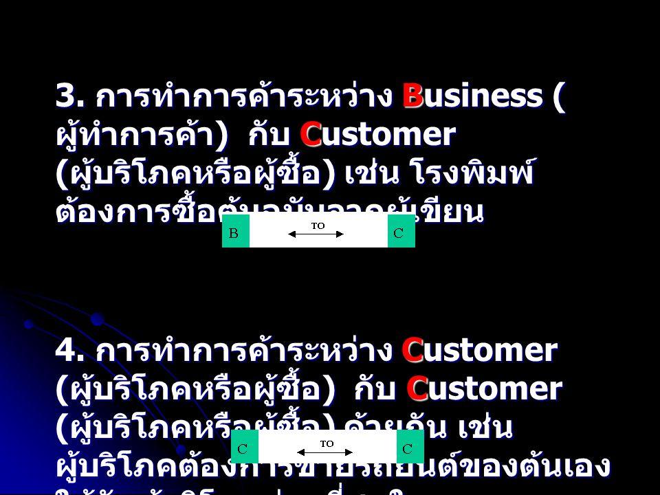 3. การทำการค้าระหว่าง Business ( ผู้ทำการค้า ) กับ Customer ( ผู้บริโภคหรือผู้ซื้อ ) เช่น โรงพิมพ์ ต้องการซื้อต้นฉบับจากผู้เขียน 4. การทำการค้าระหว่าง