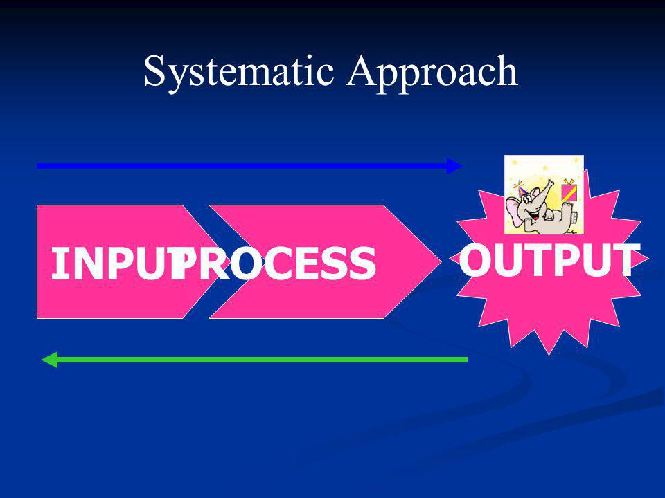 INPUTPROCESS OUTPUT Systematic Approach