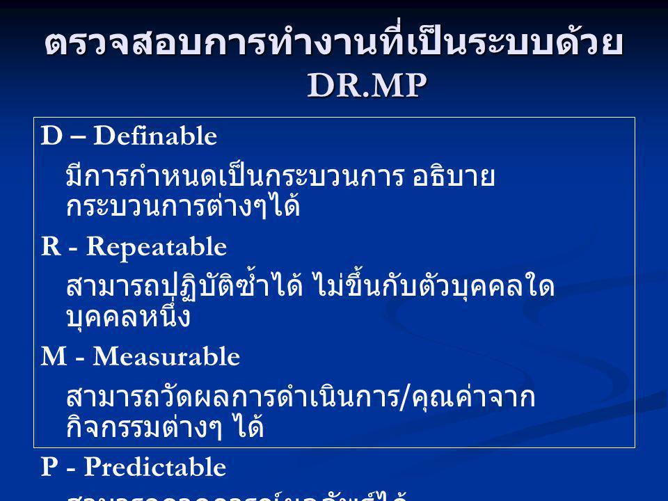 PMQA ตรวจสอบการทำงานที่เป็น ระบบด้วย ADLI A : Approach ( แนวทาง ) A : Approach ( แนวทาง ) วิธีการเพื่อให้กระบวนการบรรลุผล ( ความเหมาะสม ประสิทธิผล ทำซ้ำบน Fact based D : Deployment ( การนำไปปฎิบัติ ) D : Deployment ( การนำไปปฎิบัติ ) การใช้แนวทางเพื่อตอบสนองข้อกำหนด Consistency ใช้ ในทุกหน่วยที่ควรใช้ L : Learning ( การเรียนรู้ ) L : Learning ( การเรียนรู้ )การปรับปรุงโดยใช้วงจรการประเมินและปรับปรุง การเปลี่ยนแปลงอย่างก้าวกระโดด นวัตกรรม แบ่งปัน ความรู้ I : Integration ( บูรณาการ ) I : Integration ( บูรณาการ ) สอดคล้องกับความต้องการขององวค์กร KPI + สารสนเทศ + ระบบการปรับปรุง