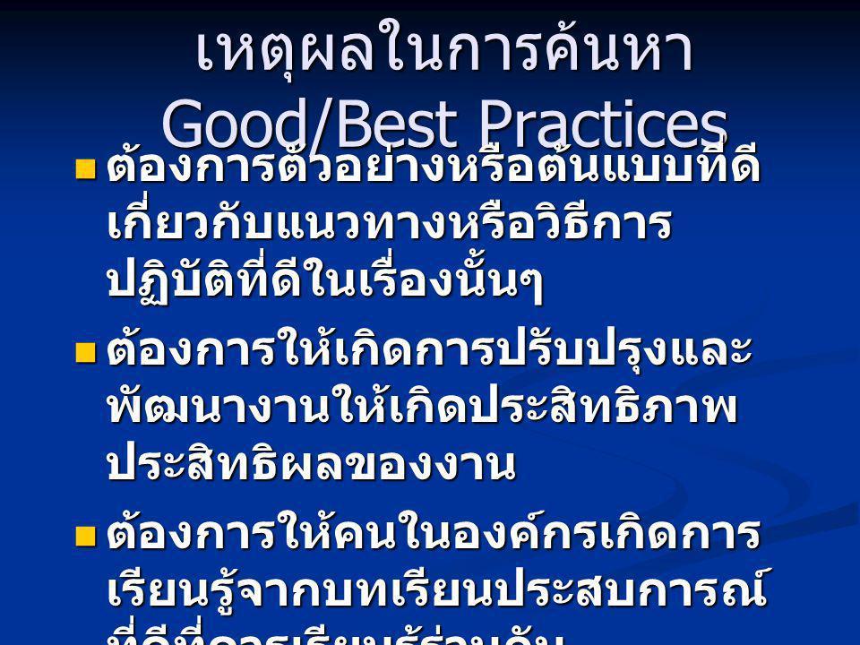 ประโยชน์จากการค้นหา Good/Best Practices มีตัวอย่าง ต้นแบบที่เป็นวิธีการหรือ แนวปฏิบัติที่ดีต่อการพัฒนางาน มีตัวอย่าง ต้นแบบที่เป็นวิธีการหรือ แนวปฏิบัติที่ดีต่อการพัฒนางาน เพิ่มประสิทธิภาพและประสิทธิผลของ การทำงาน เพิ่มประสิทธิภาพและประสิทธิผลของ การทำงาน มีฐานข้อมูลที่เป็นประโยชน์ต่อการ เทียบเคียงผลงาน มีฐานข้อมูลที่เป็นประโยชน์ต่อการ เทียบเคียงผลงาน สร้างการเรียนรู้ร่วมกันในองค์กร สร้างการเรียนรู้ร่วมกันในองค์กร