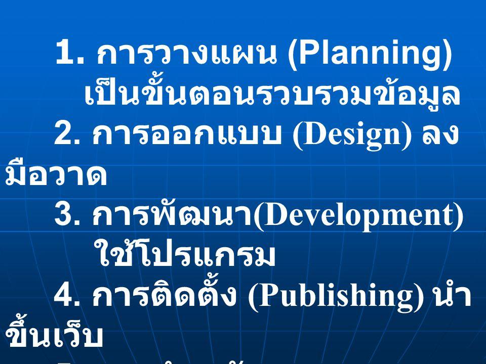 1. การวางแผน (Planning) เป็นขั้นตอนรวบรวมข้อมูล 2. การออกแบบ (Design) ลง มือวาด 3. การพัฒนา (Development) ใช้โปรแกรม 4. การติดตั้ง (Publishing) นำ ขึ้