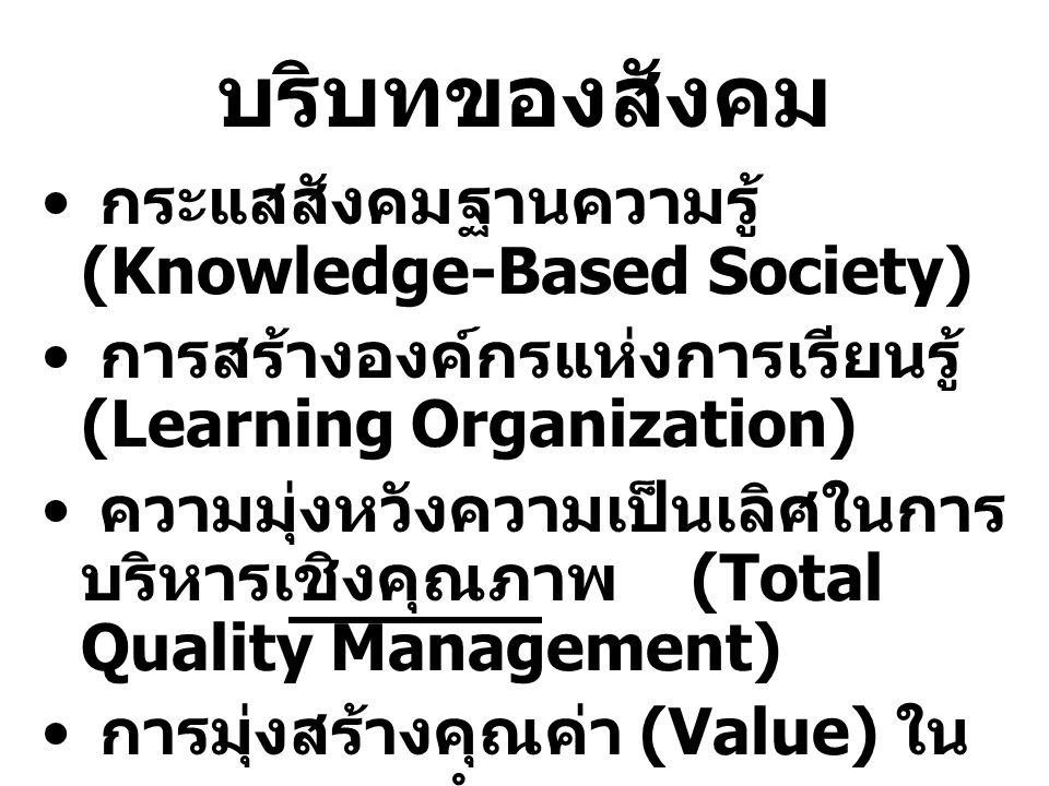 กระแสสังคมฐานความรู้ (Knowledge-Based Society) การสร้างองค์กรแห่งการเรียนรู้ (Learning Organization) ความมุ่งหวังความเป็นเลิศในการ บริหารเชิงคุณภาพ (T
