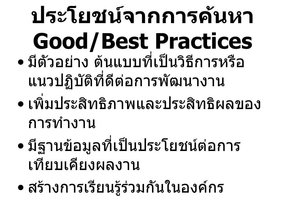 ประโยชน์จากการค้นหา Good/Best Practices มีตัวอย่าง ต้นแบบที่เป็นวิธีการหรือ แนวปฏิบัติที่ดีต่อการพัฒนางาน เพิ่มประสิทธิภาพและประสิทธิผลของ การทำงาน มี