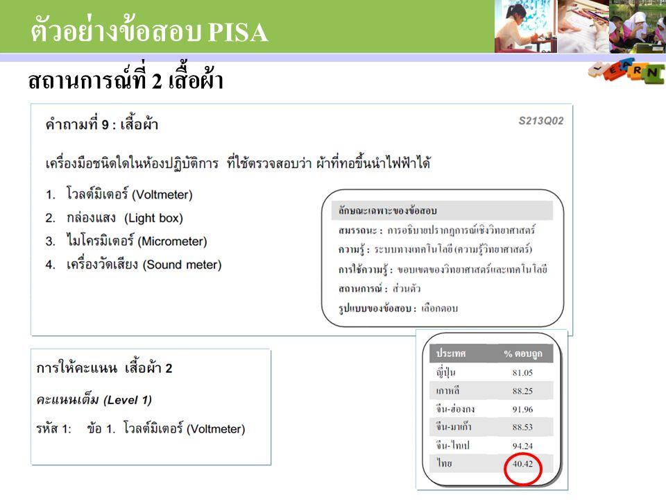 องค์ประกอบสำคัญของข้อสอบมี 2 ส่วน ดังนี้ 1.สถานการณ์หรือข้อสนเทศ 2.