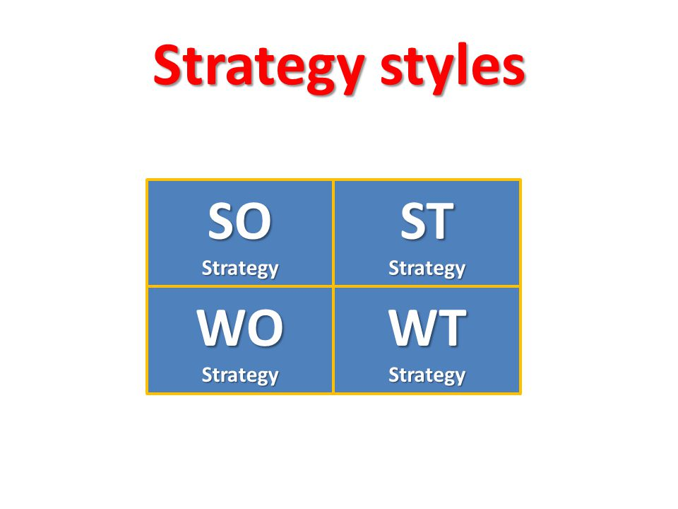 Strategy styles SOStrategy WO Strategy STStrategy WTStrategy