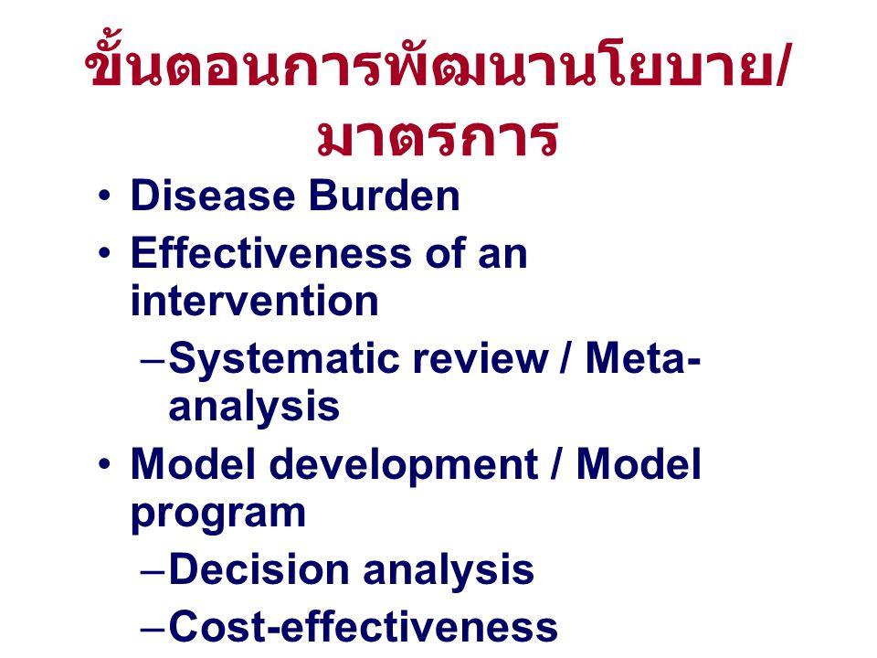 ขั้นตอนการพัฒนานโยบาย / มาตรการ Disease Burden Effectiveness of an intervention –Systematic review / Meta- analysis Model development / Model program –Decision analysis –Cost-effectiveness National policy
