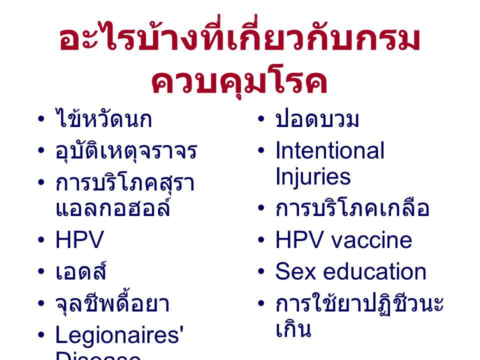 อะไรบ้างที่เกี่ยวกับกรม ควบคุมโรค ไข้หวัดนก อุบัติเหตุจราจร การบริโภคสุรา แอลกอฮอล์ HPV เอดส์ จุลชีพดื้อยา Legionaires Disease ปอดบวม Intentional Injuries การบริโภคเกลือ HPV vaccine Sex education การใช้ยาปฏิชีวนะ เกิน
