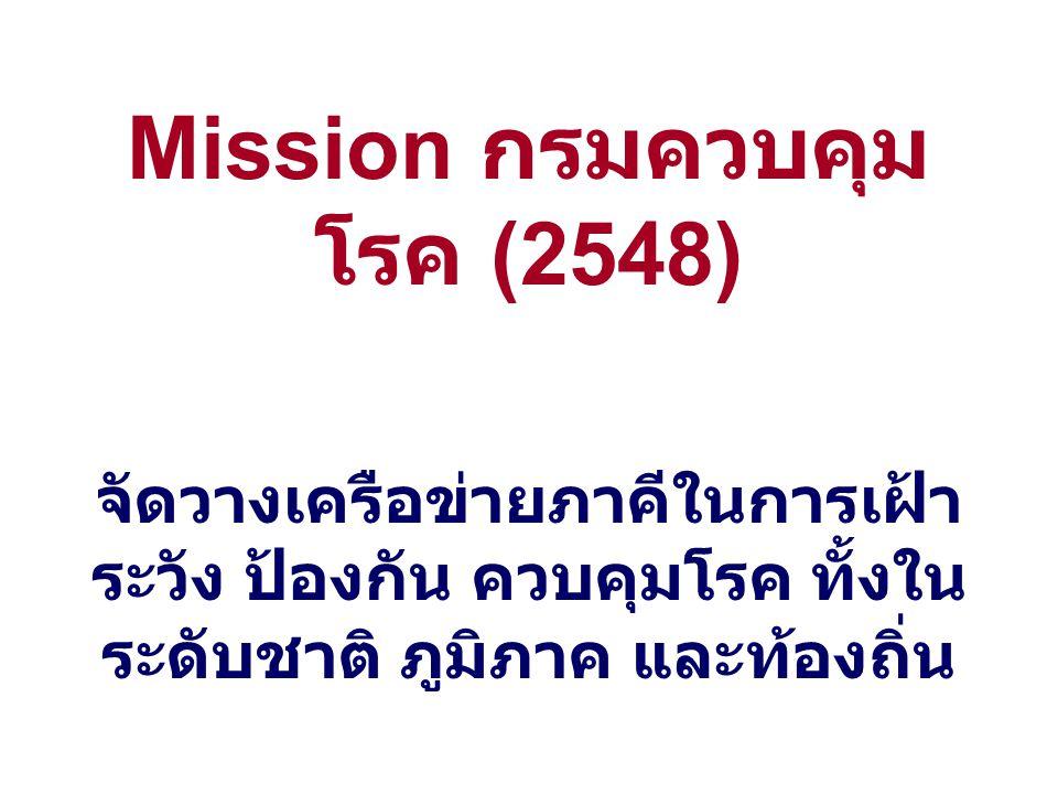 Mission กรมควบคุม โรค (2548) จัดวางเครือข่ายภาคีในการเฝ้า ระวัง ป้องกัน ควบคุมโรค ทั้งใน ระดับชาติ ภูมิภาค และท้องถิ่น