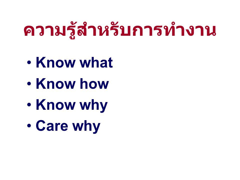 ความรู้สำหรับการทำงาน Know what Know how Know why Care why