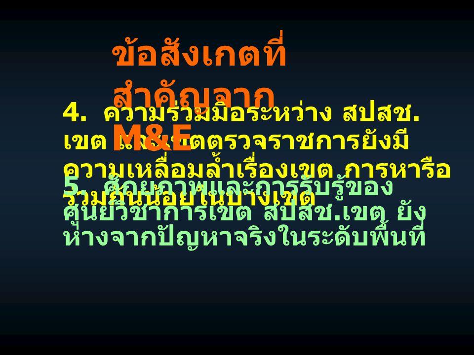 4. ความร่วมมือระหว่าง สปสช.