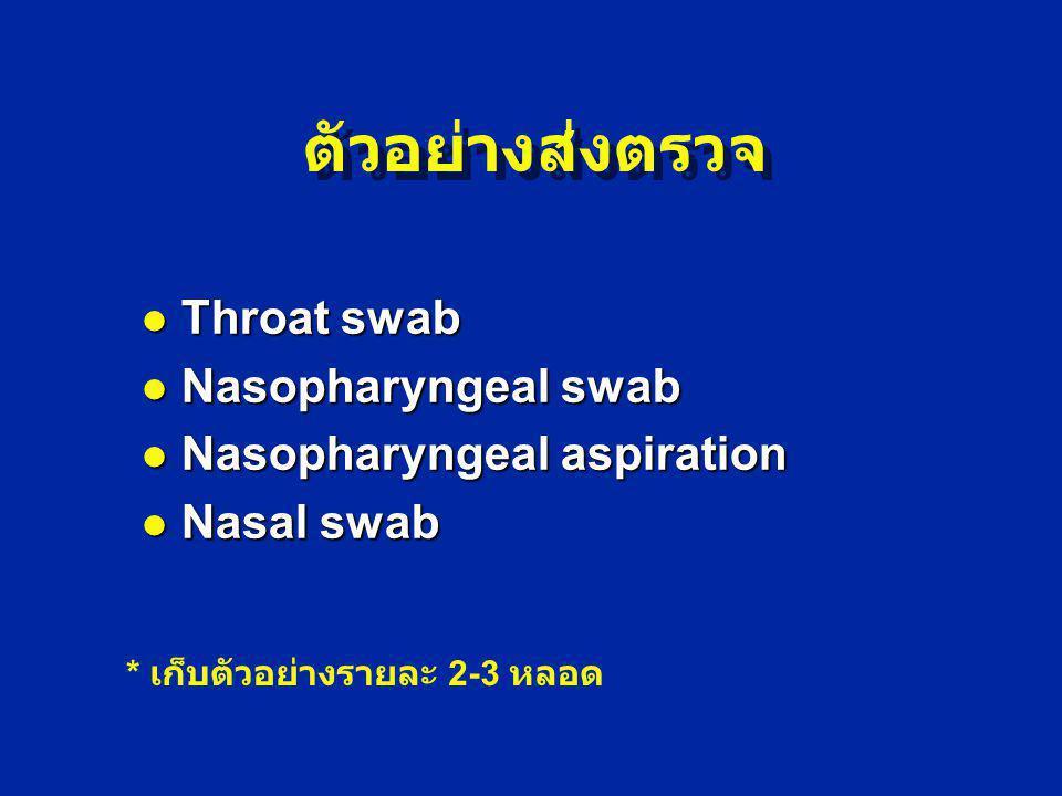 ตัวอย่างส่งตรวจ l Throat swab l Nasopharyngeal swab l Nasopharyngeal aspiration l Nasal swab l Throat swab l Nasopharyngeal swab l Nasopharyngeal aspi