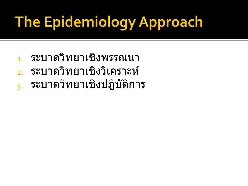 1. ระบาดวิทยาเชิงพรรณนา 2. ระบาดวิทยาเชิงวิเคราะห์ 3. ระบาดวิทยาเชิงปฎิบัติการ