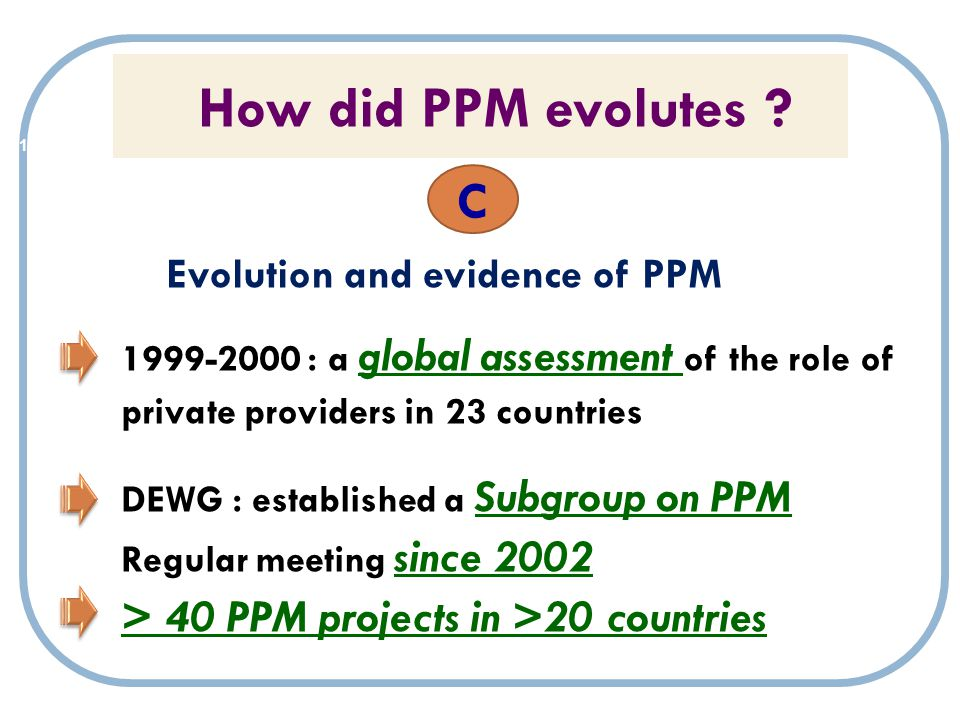 How did PPM evolutes ? 19 Evolution and evidence of PPM 1999-2000 : a global assessment of the role of private providers in 23 countries DEWG : establ