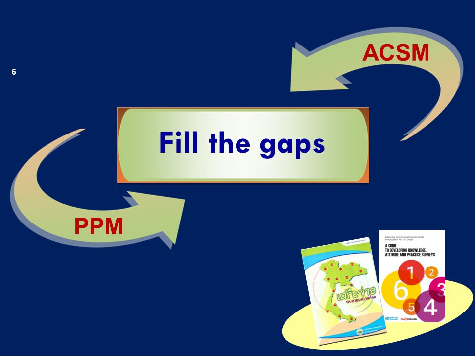 A : Rationale 7 Enhance quality of TB care across the health system through PPM
