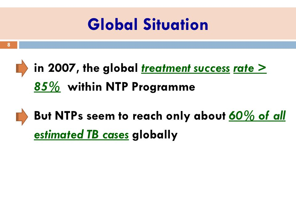 Global Situation 8 in 2007, the global treatment success rate > 85% within NTP Programme But NTPs seem to reach only about 60% of all estimated TB cases globally