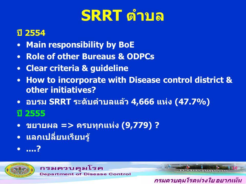 กรมควบคุมโรคห่วงใย อยากเห็น คนไทยสุขภาพดี อำเภอเข้มแข็ง ปี 2554 กำหนดคุณลักษณะอำเภอควบคุมโรคเข้มแข็ง ชี้แจงสร้างความเข้าใจ สสจ.