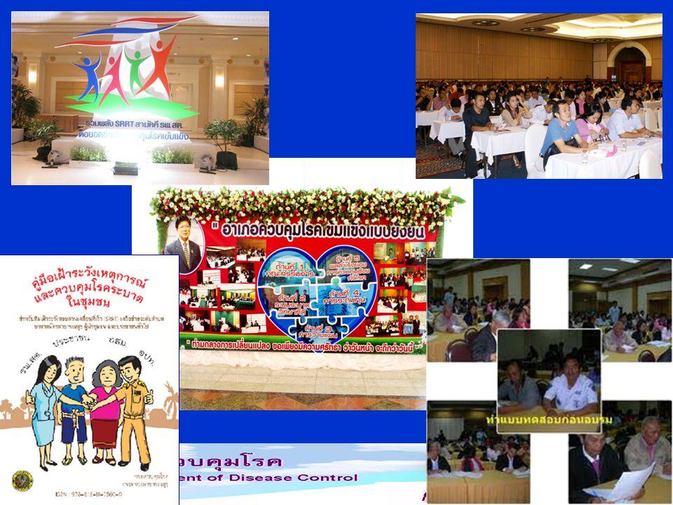 กรมควบคุมโรคห่วงใย อยากเห็น คนไทยสุขภาพดี 19 ปี 55 - 58 ด้าน นโยบาย ด้าน วิชาการ ด้าน การสื่อสาร ประชาสัมพันธ์ 1.กระทรวงฯ ประกาศนโยบาย 16 กย.53 อิมแพ็ค เมืองทอง 2.MOU : ปลัดกระทรวง อธิบดี คร.