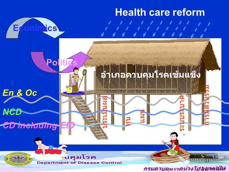 กรมควบคุมโรคห่วงใย อยากเห็น คนไทยสุขภาพดี 20