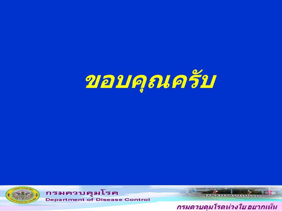 กรมควบคุมโรคห่วงใย อยากเห็น คนไทยสุขภาพดี, ระบบระบาด การมีส่วนร่วม Health care reform Politics Econimics อำเภอควบคุมโรคเข้มแข็ง CD including EID NCD En & Oc 11 June 2004 แผน ทุน ประเมินผล 21