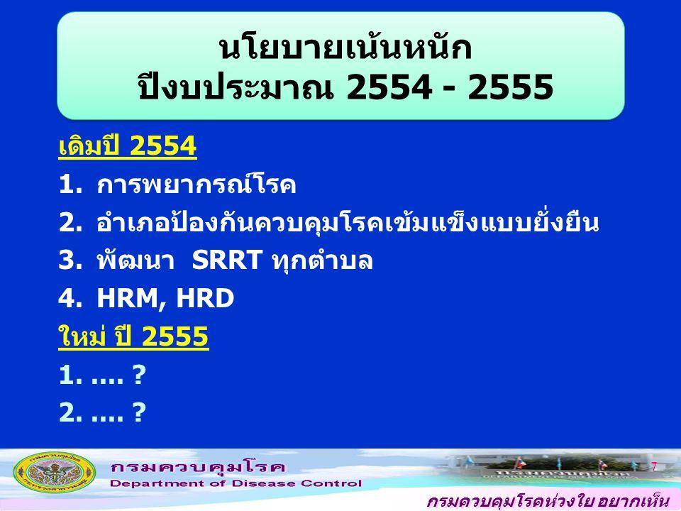 กรมควบคุมโรคห่วงใย อยากเห็น คนไทยสุขภาพดี นโยบายเน้นหนัก ปีงบประมาณ 2554 - 2555 เดิมปี 2554 1.การพยากรณ์โรค 2.อำเภอป้องกันควบคุมโรคเข้มแข็งแบบยั่งยืน 3.พัฒนา SRRT ทุกตำบล 4.HRM, HRD ใหม่ ปี 2555 1.....